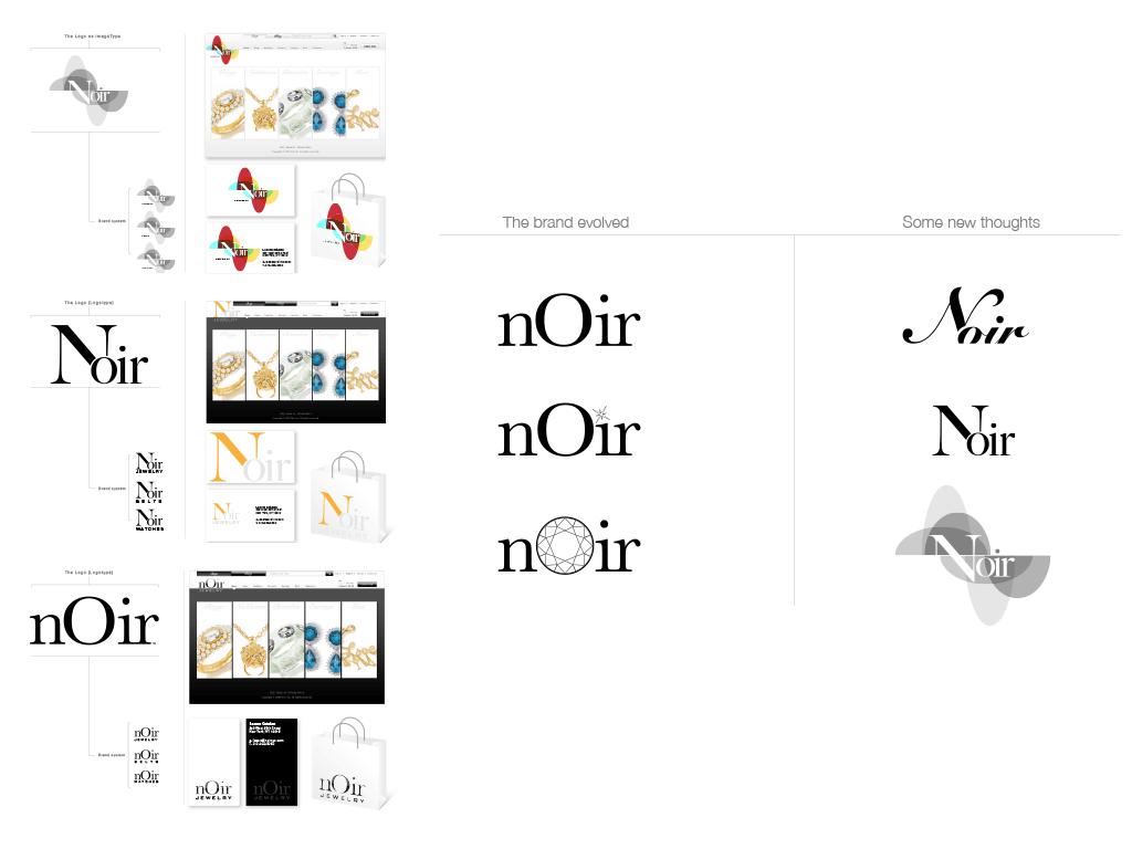 Noir_DesignPhase