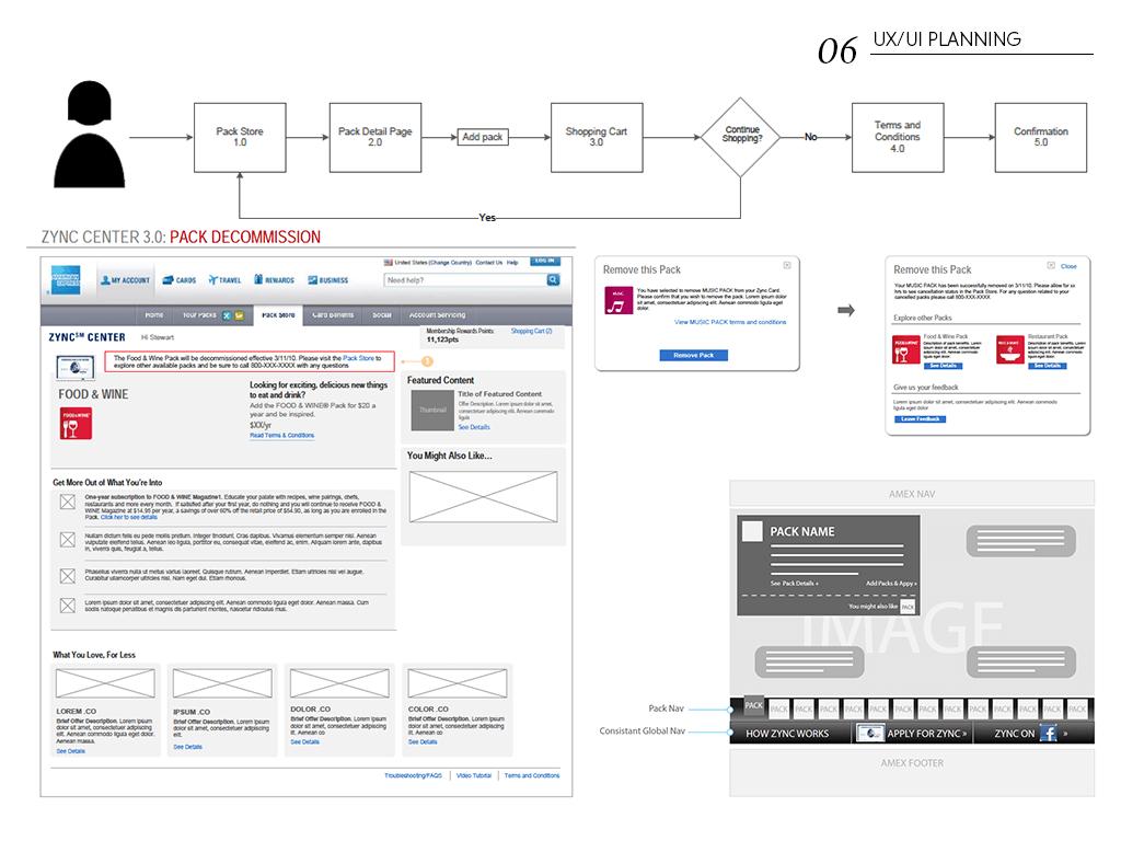 Amex_layout_UX