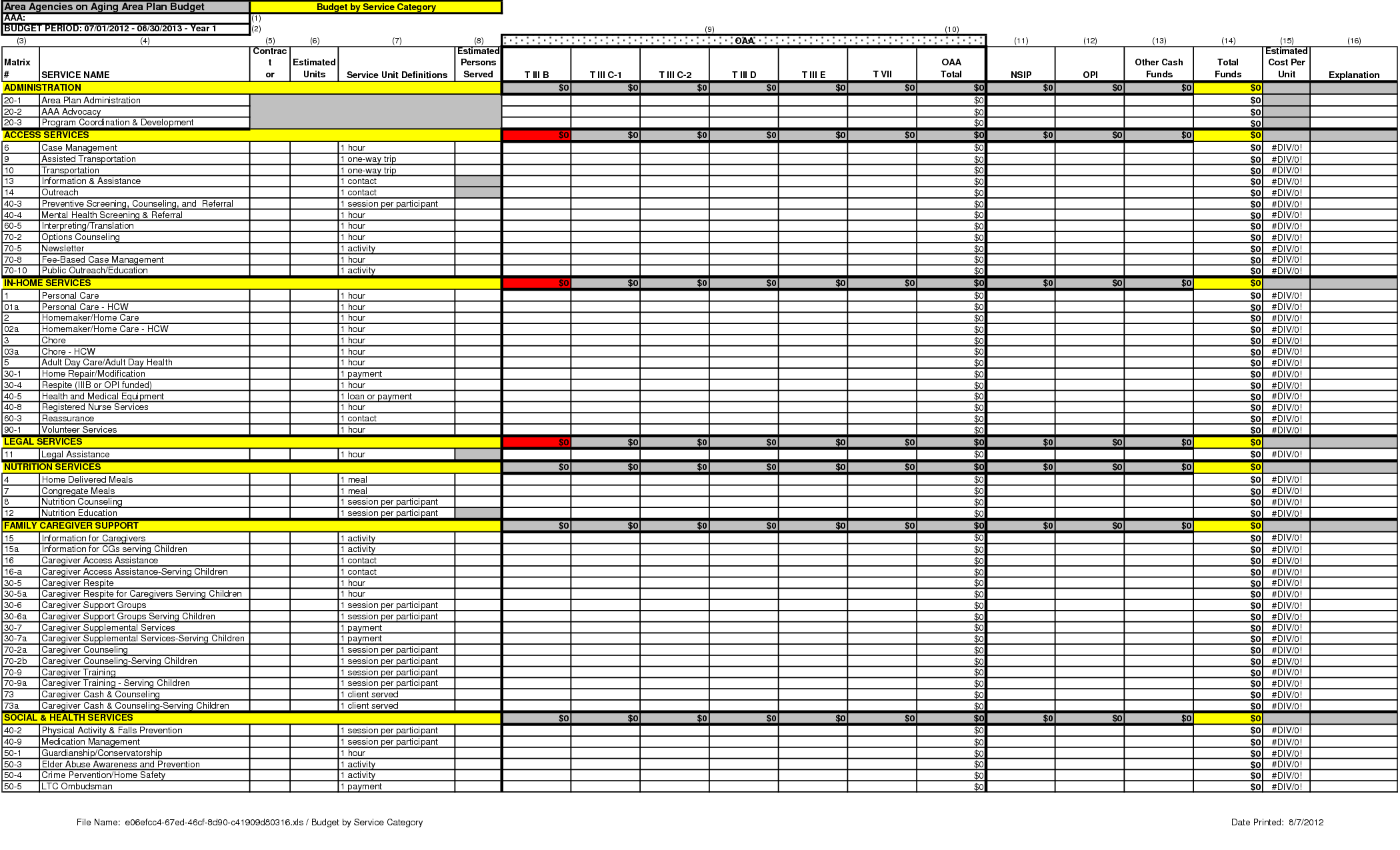 nursing-staffing-plan-template_99438